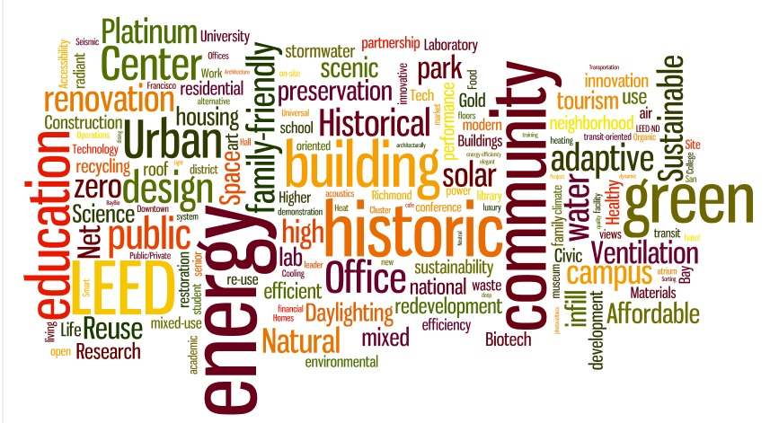 """This """"wordle"""" was generated based on key words from the Greenbuild tour proposal"""