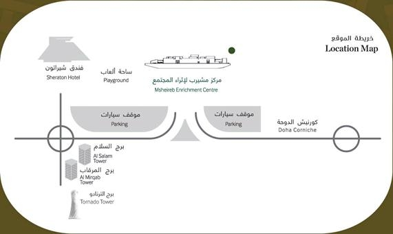 Directions to Msheireb Enrichment Centre